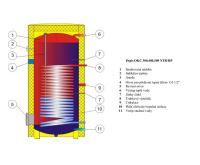 Dražice OKC  400 NTR/HP - ohřívač vody
