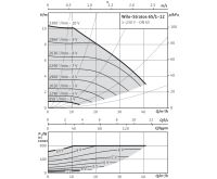 WILO Stratos 65/1-12 oběhové čerpadlo pro topení