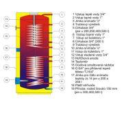 Dražice OKC 300 NTRR/SOL ohřívač vody nepřímotopný