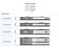 Radiátor PLAN VK 21-500/ 800 - Radik - Korado