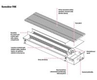 BOKI InFloor Podlahový konvektor FMK 140/340-2200mm - pozink Bez ventilátoru