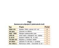 Reflex solární paket TV2 A - uchycení na šikmou profilovanou tašku