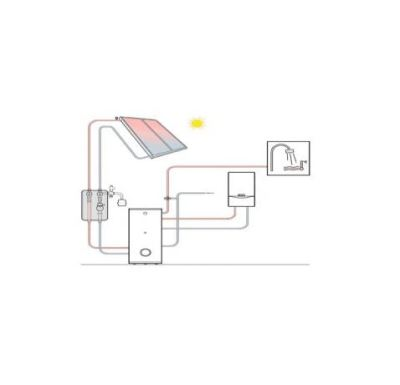 Vaillant Solar Set 1P - VU 206/5-5 ecoTEC plus