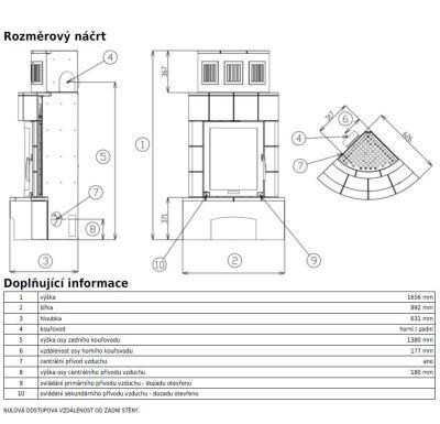 ABX Normandie Capucino - Kachlová kamna rohová | AKCE kazeta značkového vína