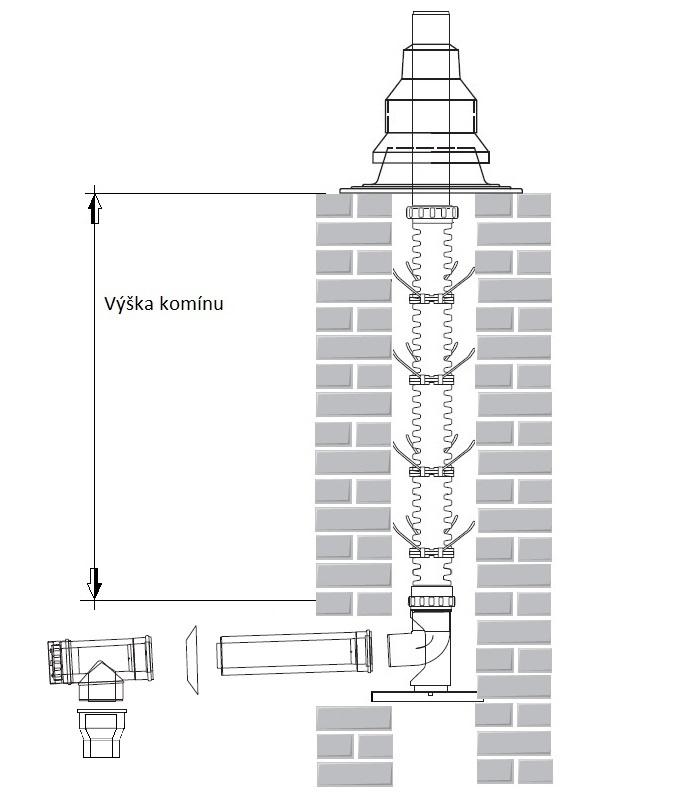 ALMEVA univerzální sestava komínového odkouření 80/125 - 17 m PPH FLEX
