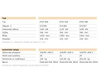 Stiebel Eltron ETW 420 Plus akumulační kamna