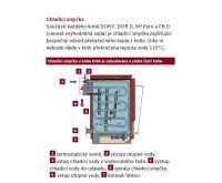 Dakon DOR F 16 Kotel na tuhá paliva | AKCE láhev značkového vína