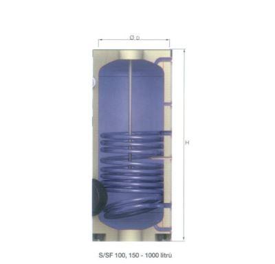 Reflex S 100 Ohřívač vody s izolací