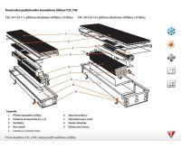 BOKI InFloor Podlahový konvektor F4C 140/340-2750mm - pozink S ventilátorem