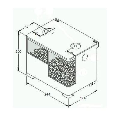 Junkers NB 100 neutralizační box
