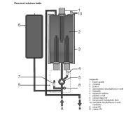 Protherm RAY 18 K Elektrokotel