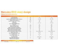 Viadrus HERCULES ECO -  5 článků včetně zásobníku Kotel na tuhá paliva