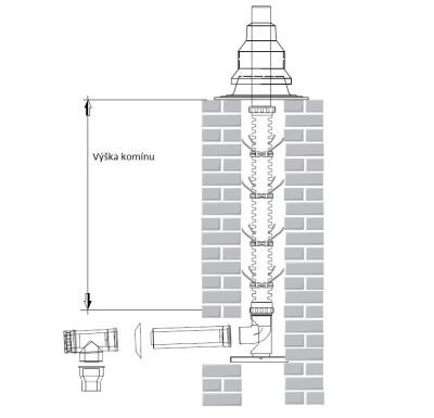ALMEVA Univerzální sestava komínového odkouření 80/125 -  7 m PPH FLEX