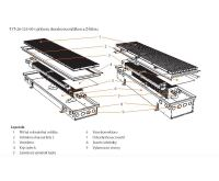 BOKI InFloor Podlahový konvektor F1P  90/180-1900mm - pozink S ventilátorem
