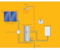 Junkers Solar paket Basic