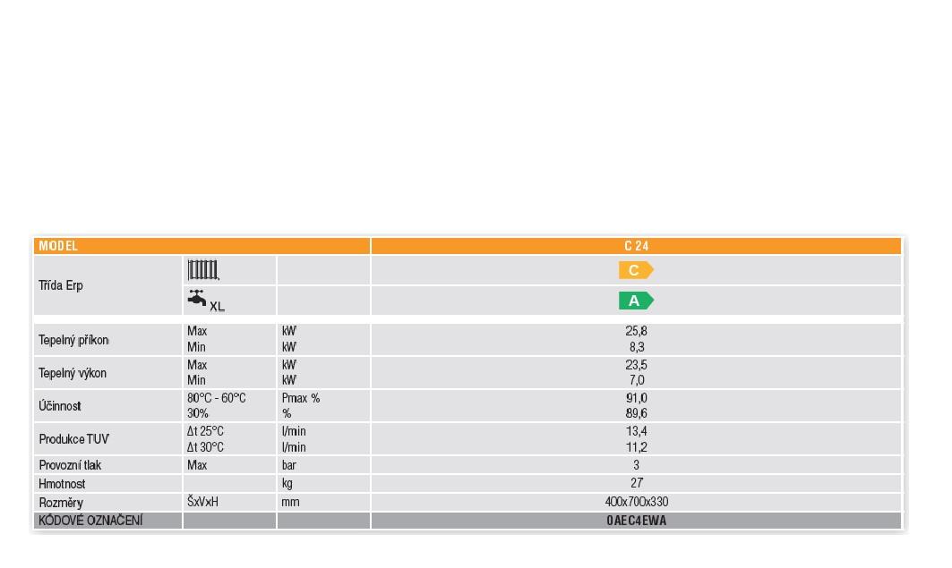 Ferroli divaproject c24 kotel plynov akce termostat for Ferroli domicompact c24