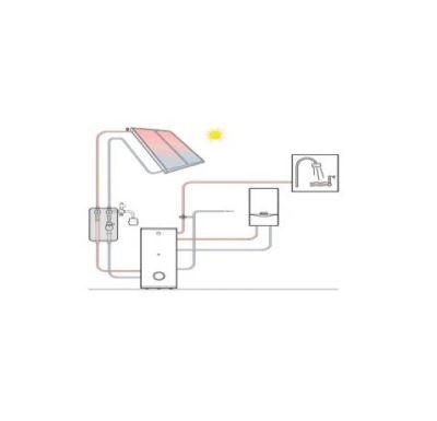 Vaillant Solar Set 1T - VU 256/5-5 ecoTEC plus