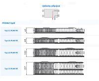 Radiátor PLAN VK 33-300/3000 - PURMO