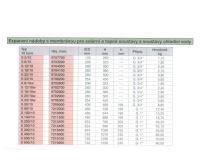 Reflex expanzní nádoba S 250/10 - 250l, 10 bar