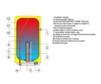 Dražice OKHE 160 Ohřívač vody elektrický svislý - 4kW