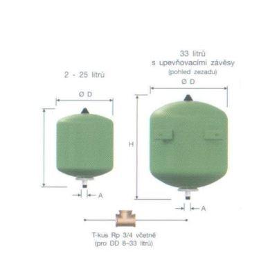 Reflex Refix DD 33/10 - zelená