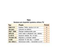 Reflex solární paket TV1 C - uchycení na šikmou střechu