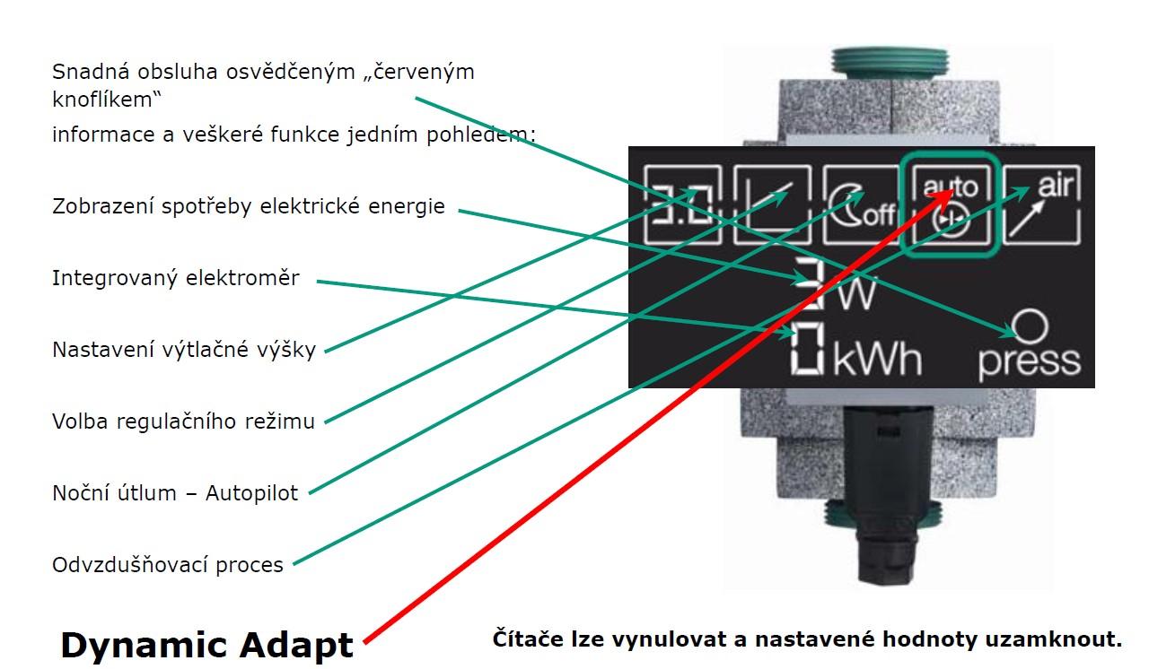 wilo stratos pico 15 1 6 130 mm ob hov erpadlo pro. Black Bedroom Furniture Sets. Home Design Ideas